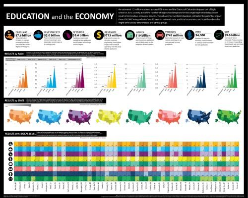 Pendidikan Ekonomi