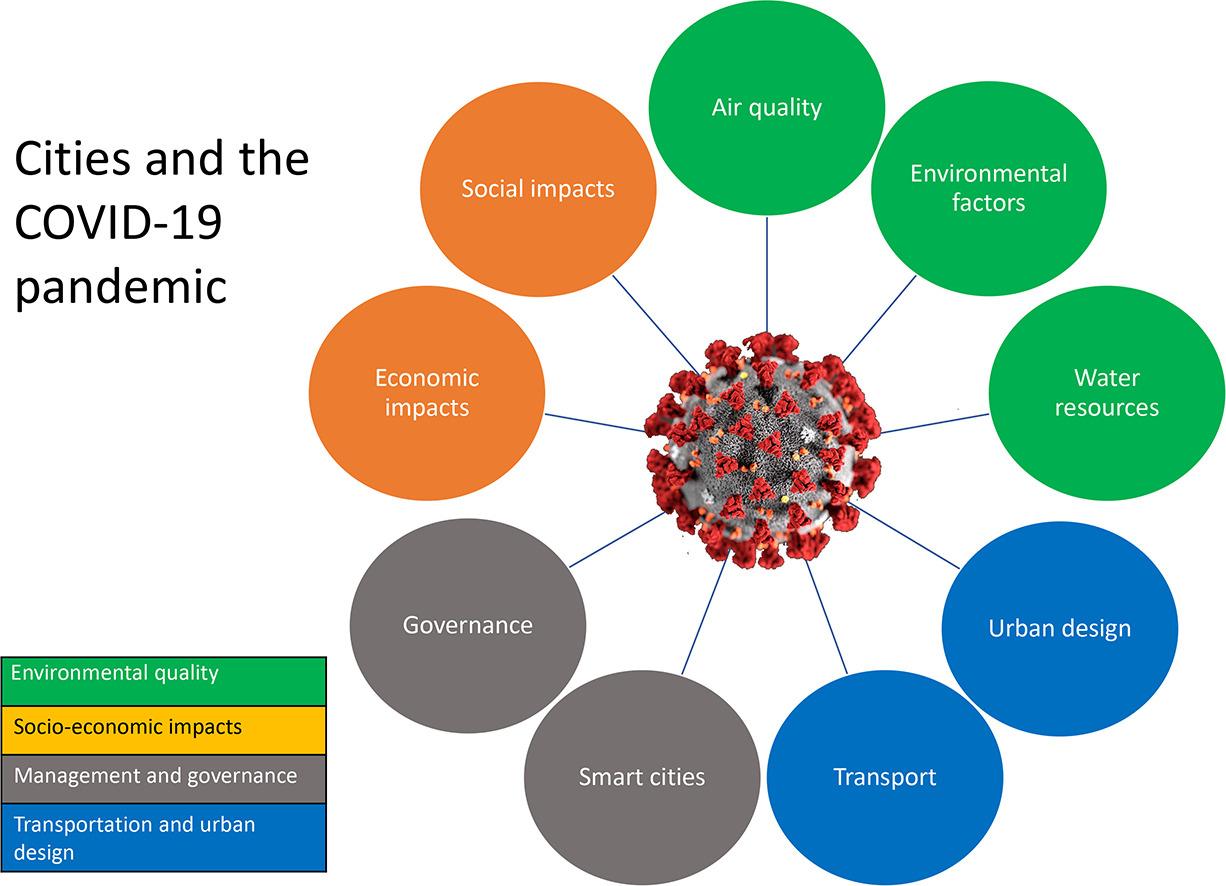 Judul Contoh Tesis Manajemen Sumber Daya Manusia di Masa Pandemi