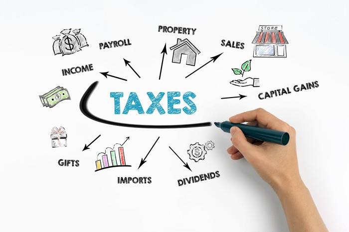 Judul Contoh Tesis Magister Manajemen Tema Tax Planning / Perencanaan Pajak